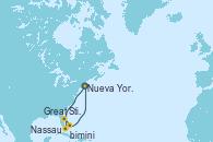 Visitando Nueva York (Estados Unidos), Puerto Cañaveral (Florida), Great Stirrup Cay (Bahamas), Nassau (Bahamas), Nueva York (Estados Unidos)